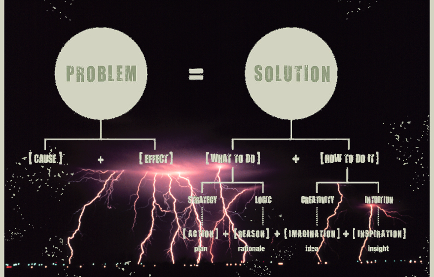 "Graphic created with ""Problem,"" by Ryan Jay Crisostomo (Own work) [CC BY-SA 3.0 or GFDL, via Wikimedia Commons and ""Cloud to Ground Lightning in Norman, Oklahoma"" (Public Domain via the NOAA Photo Library)"